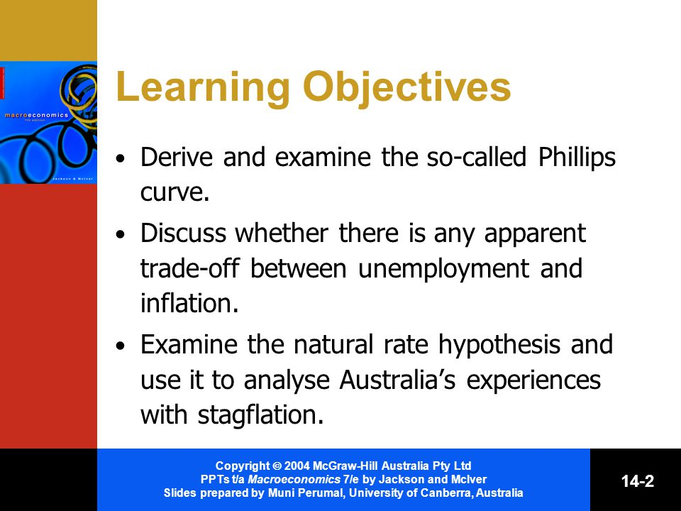 Copyright  2004 McGraw-Hill Australia Pty Ltd PPTs t/a Macroeconomics 7/e by Jackson and McIver Slides prepared by Muni Perumal, University of Canberra, Australia 14-2 Learning Objectives Derive and examine the so-called Phillips curve.