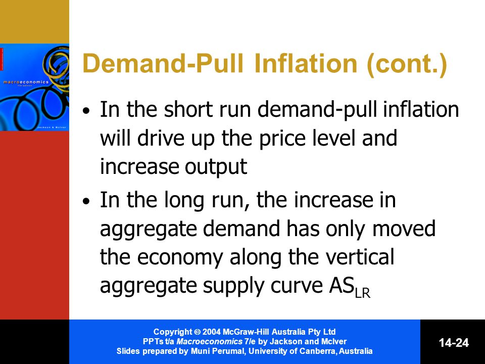Copyright  2004 McGraw-Hill Australia Pty Ltd PPTs t/a Macroeconomics 7/e by Jackson and McIver Slides prepared by Muni Perumal, University of Canberra, Australia Demand-Pull Inflation (cont.) In the short run demand-pull inflation will drive up the price level and increase output In the long run, the increase in aggregate demand has only moved the economy along the vertical aggregate supply curve AS LR