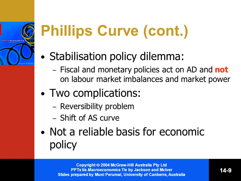 Copyright  2004 McGraw-Hill Australia Pty Ltd PPTs t/a Macroeconomics 7/e by Jackson and McIver Slides prepared by Muni Perumal, University of Canberra, Australia 14-9 Phillips Curve (cont.) Stabilisation policy dilemma: – Fiscal and monetary policies act on AD and not on labour market imbalances and market power Two complications: – Reversibility problem – Shift of AS curve Not a reliable basis for economic policy