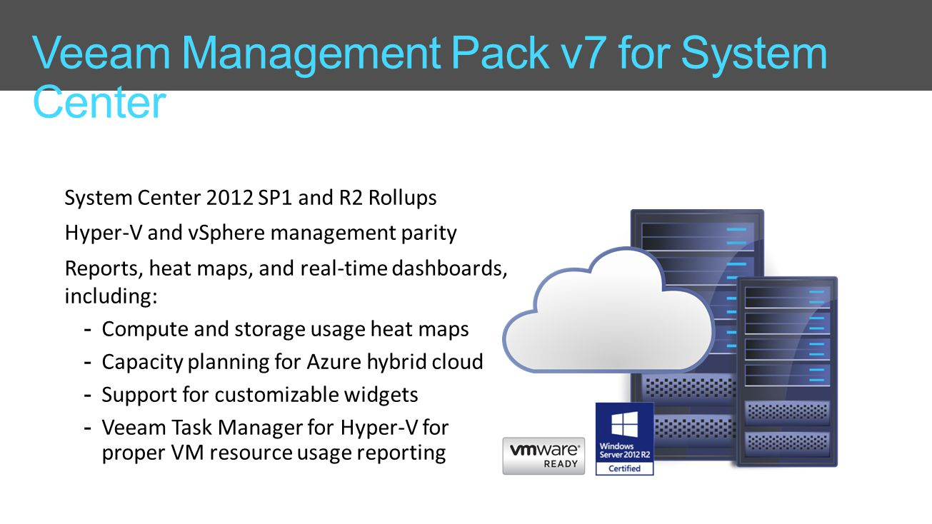 About Veeam (rhymes with Team) 8 4M virtual machines