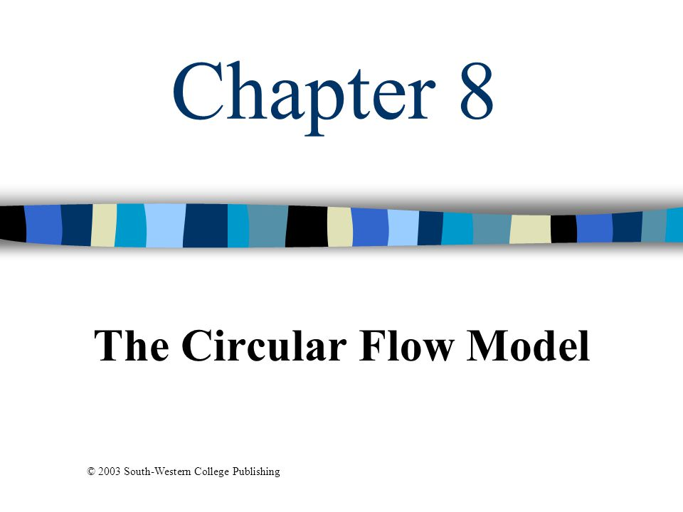 Chapter 8 The Circular Flow Model © 2003 South-Western College Publishing