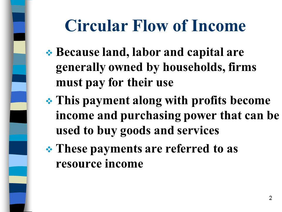 2 Circular Flow of Income  Because land, labor and capital are generally owned by households, firms must pay for their use  This payment along with profits become income and purchasing power that can be used to buy goods and services  These payments are referred to as resource income