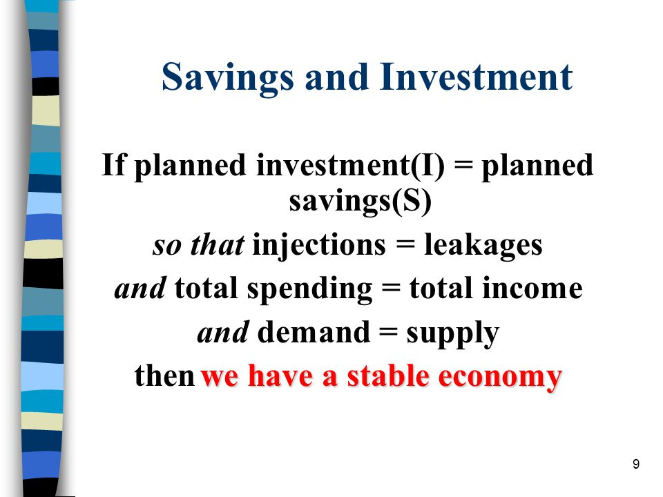 9 Savings and Investment If planned investment(I) = planned savings(S) so that injections = leakages and total spending = total income and demand = supply we have a stable economy thenwe have a stable economy