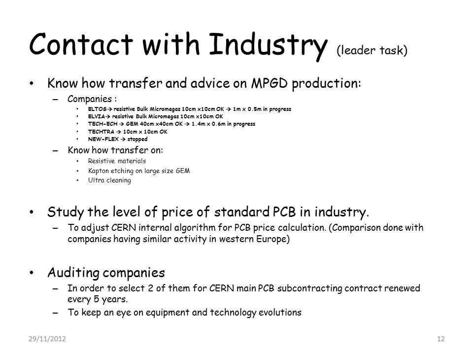 TE/MPE/EM/PMT activity Rui de Oliveira on behalf of PCB
