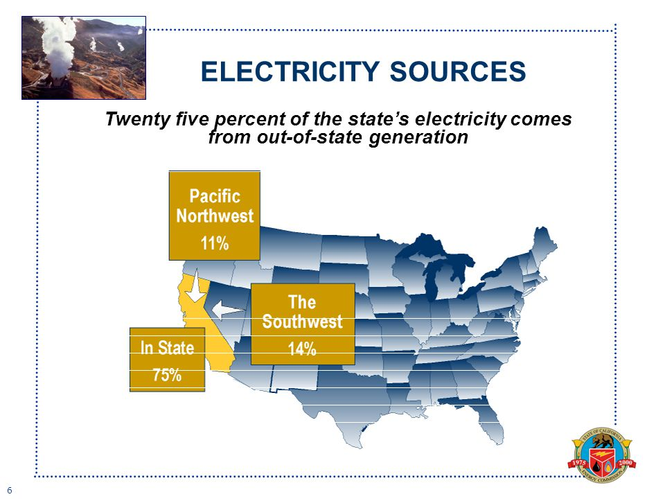 6 ELECTRICITY SOURCES Twenty five percent of the state's electricity comes from out-of-state generation