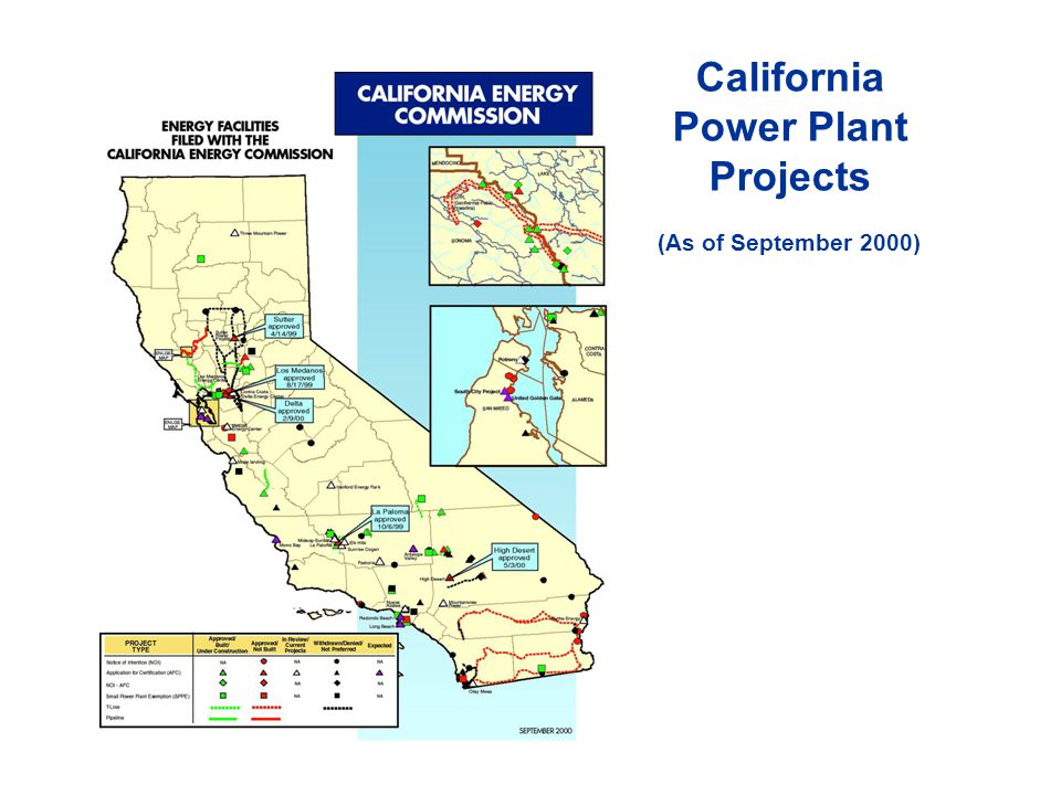 California Power Plant Projects (As of September 2000)