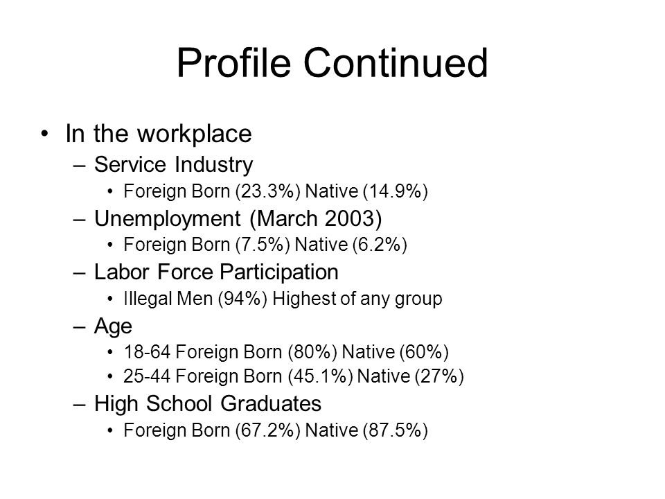 Profile Continued In the workplace –Service Industry Foreign Born (23.3%) Native (14.9%) –Unemployment (March 2003) Foreign Born (7.5%) Native (6.2%) –Labor Force Participation Illegal Men (94%) Highest of any group –Age Foreign Born (80%) Native (60%) Foreign Born (45.1%) Native (27%) –High School Graduates Foreign Born (67.2%) Native (87.5%)