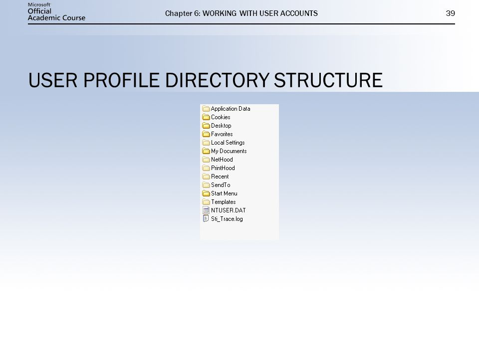 Chapter 6: WORKING WITH USER ACCOUNTS39 USER PROFILE DIRECTORY STRUCTURE