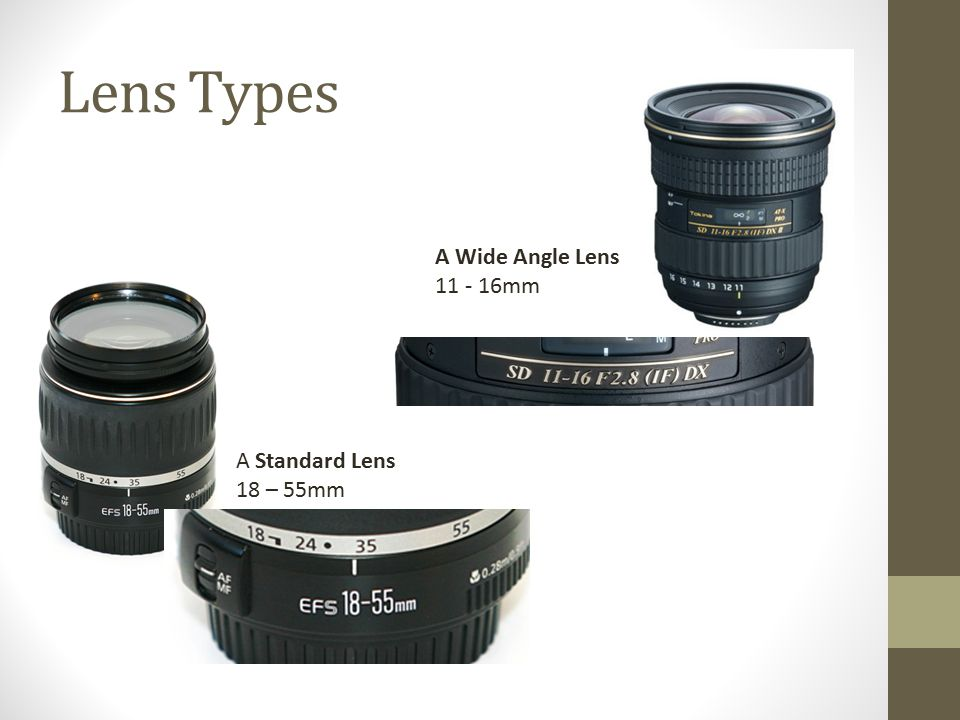 Camera Lenses There are many types of camera lenses available for