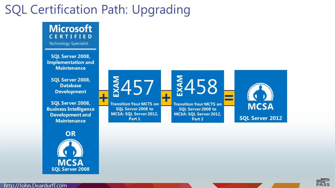 Lujo Microsoft Sql Certification Path Elaboracin Para La