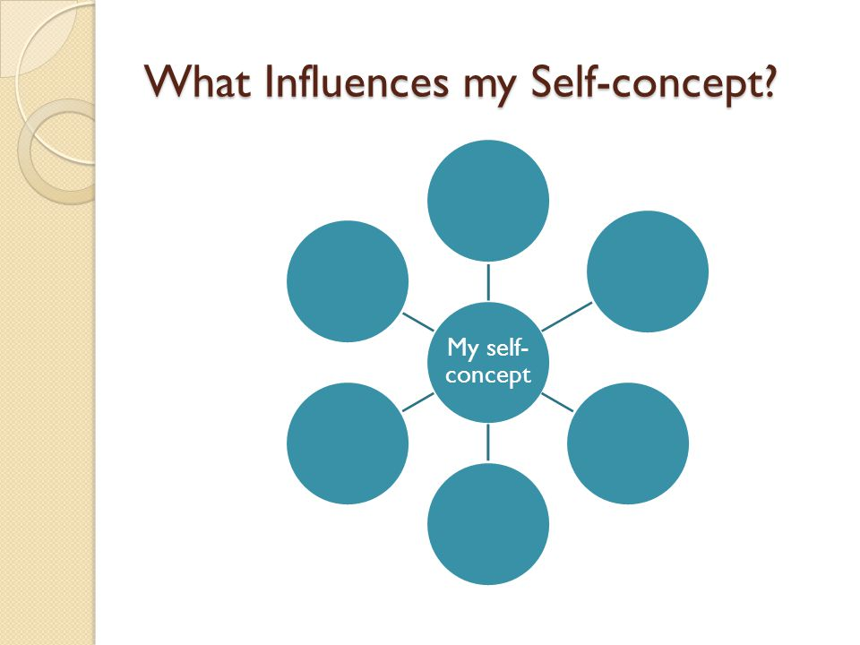 What Influences my Self-concept My self- concept