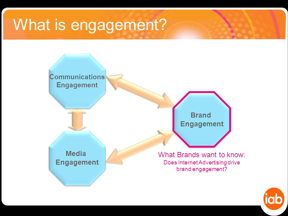 What is engagement.