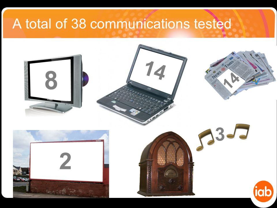 A total of 38 communications tested