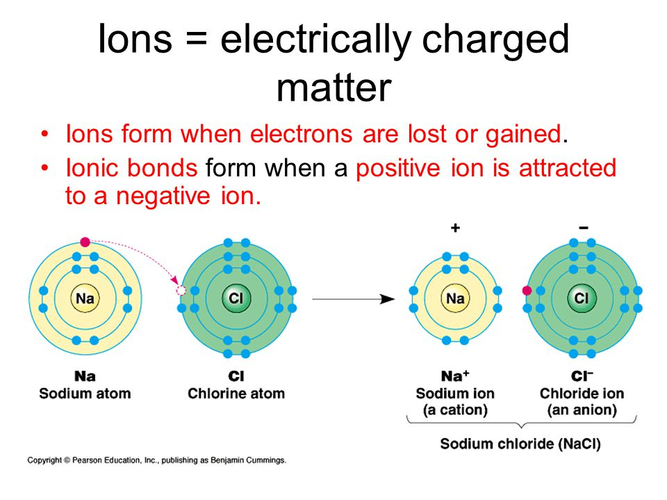 Ions = electrically charged matter Ions form when electrons are lost or gained.