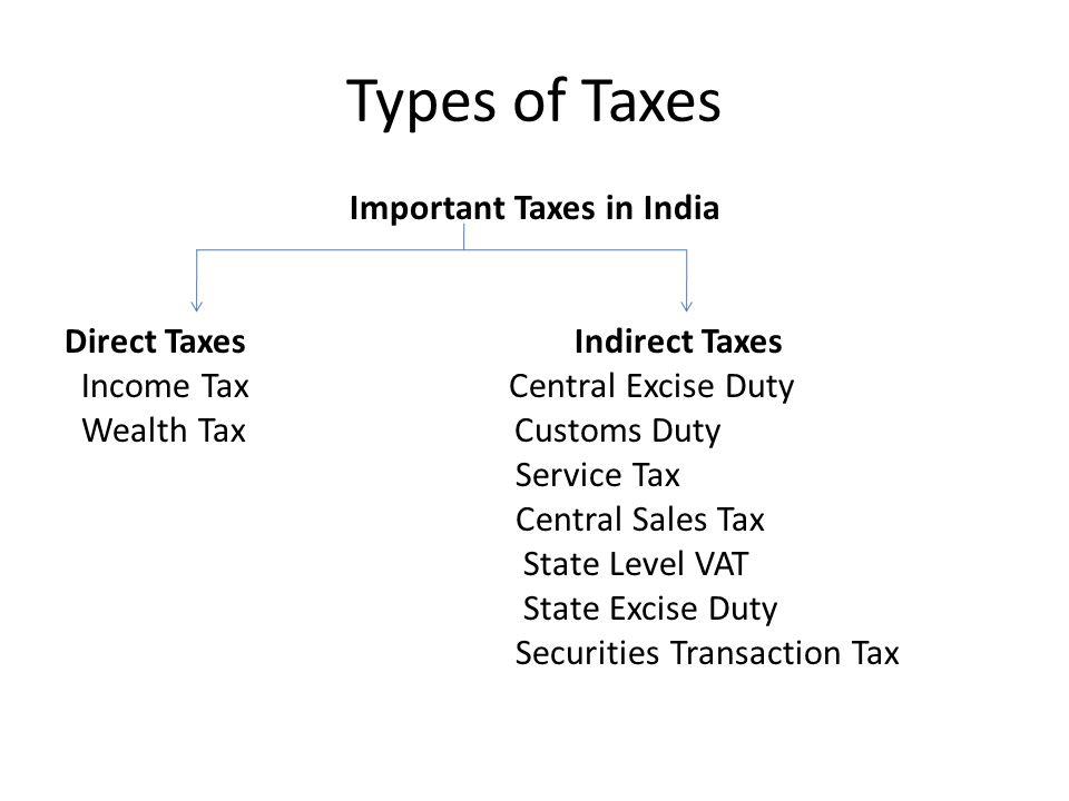 vat vs sales tax