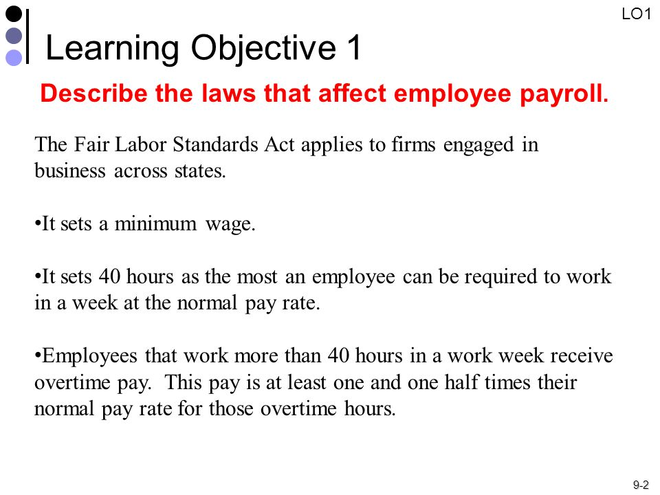 9-2 Learning Objective 1 Describe the laws that affect employee payroll.