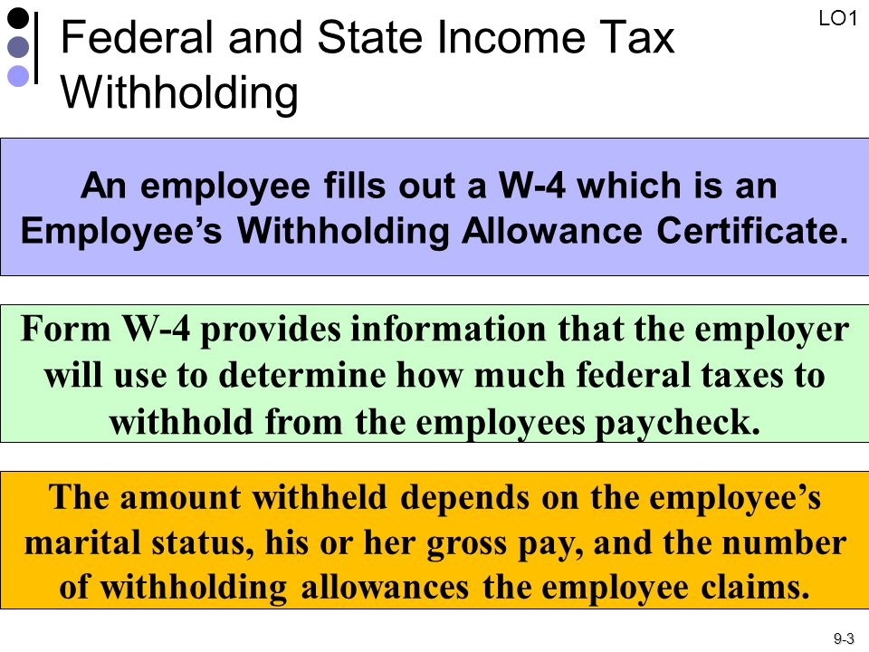 9-3 Federal and State Income Tax Withholding An employee fills out a W-4 which is an Employee's Withholding Allowance Certificate.