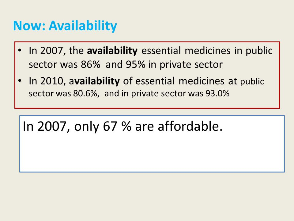 In 2007, the availability essential medicines in public sector was 86% and 95% in private sector In 2010, availability of essential medicines at public sector was 80.6%, and in private sector was 93.0% Now: Availability In 2007, only 67 % are affordable.