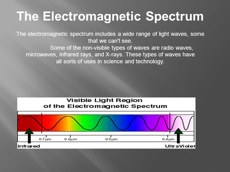 The Electromagnetic Spectrum The electromagnetic spectrum includes a wide range of light waves, some that we can t see.