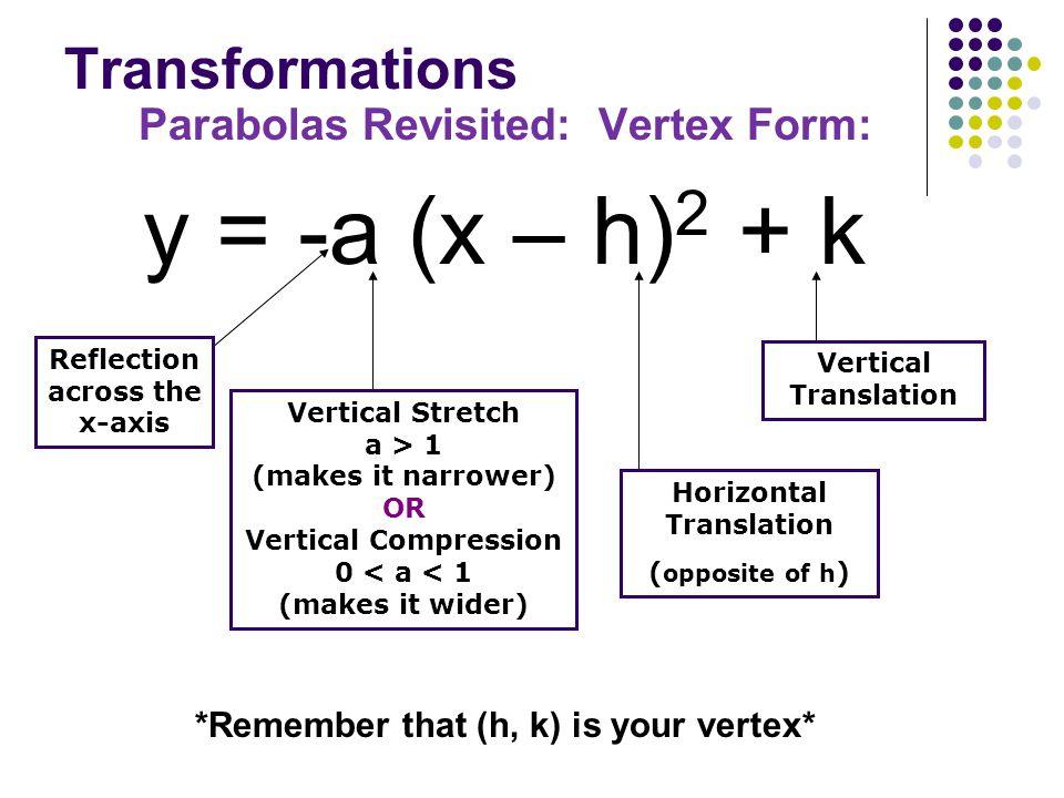 3 Transformations