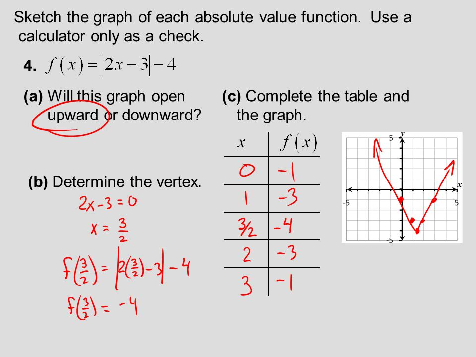 section 8.3 absolute value functions. 8.3 lecture guide: absolute