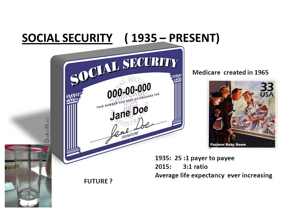 SOCIAL SECURITY ( 1935 – PRESENT) Medicare created in 1965 FUTURE .