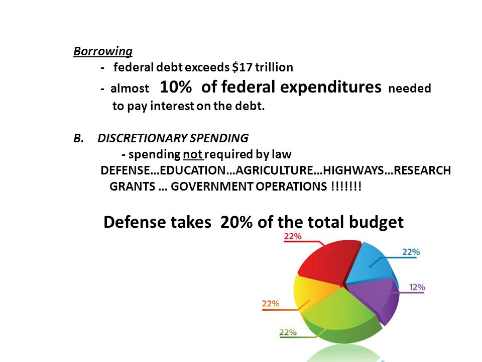 Borrowing - federal debt exceeds $17 trillion - almost 10% of federal expenditures needed to pay interest on the debt.
