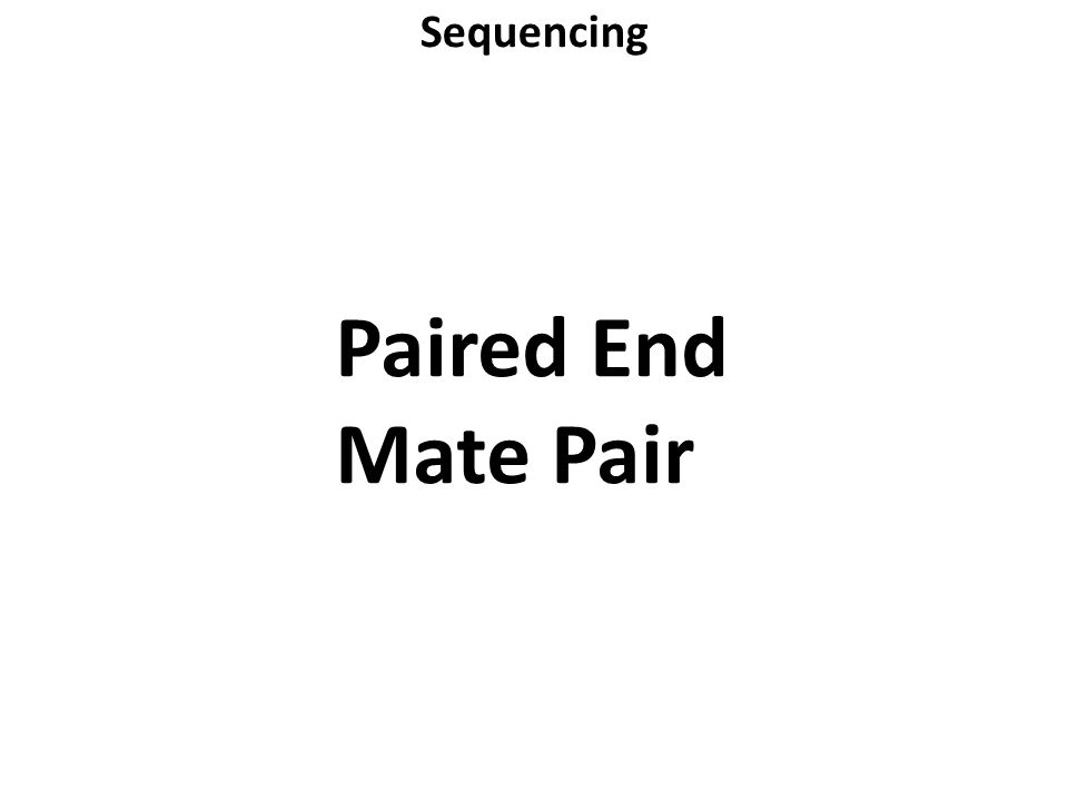 Sequencing Paired End Mate Pair