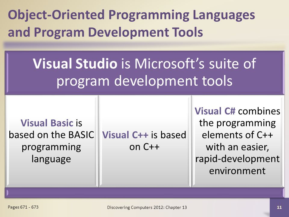 Object-Oriented Programming Languages and Program Development Tools Visual Studio is Microsoft's suite of program development tools Visual Basic is based on the BASIC programming language Visual C++ is based on C++ Visual C# combines the programming elements of C++ with an easier, rapid-development environment Discovering Computers 2012: Chapter Pages