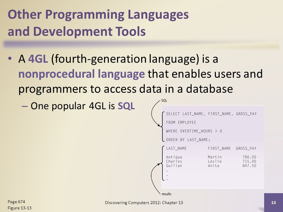 Other Programming Languages and Development Tools A 4GL (fourth-generation language) is a nonprocedural language that enables users and programmers to access data in a database – One popular 4GL is SQL Discovering Computers 2012: Chapter Page 674 Figure 13-13