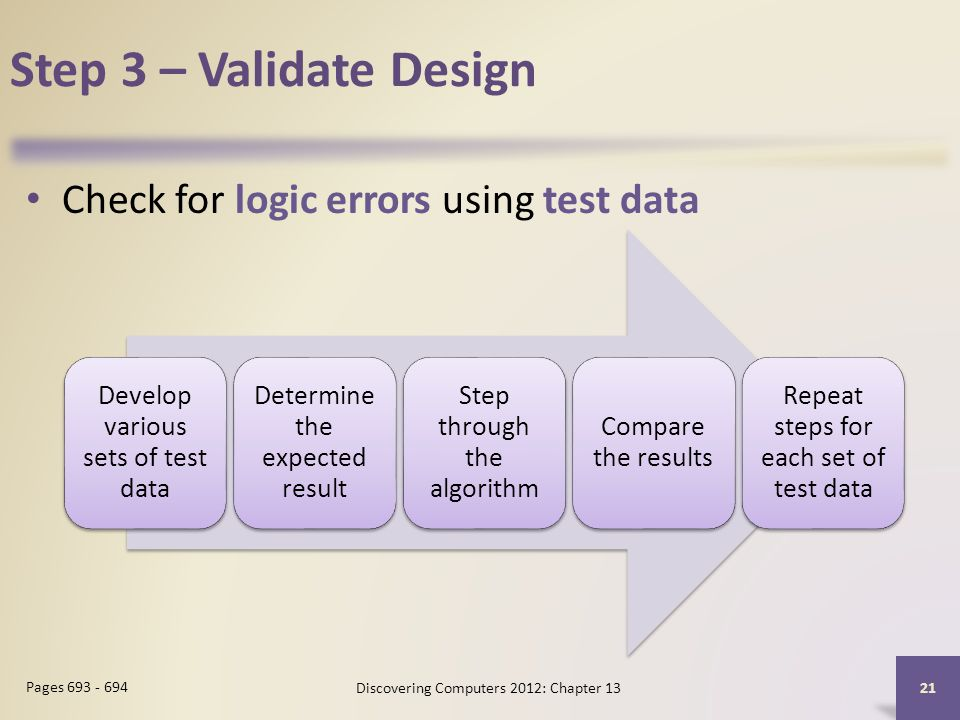 Step 3 – Validate Design Check for logic errors using test data Discovering Computers 2012: Chapter Pages Develop various sets of test data Determine the expected result Step through the algorithm Compare the results Repeat steps for each set of test data