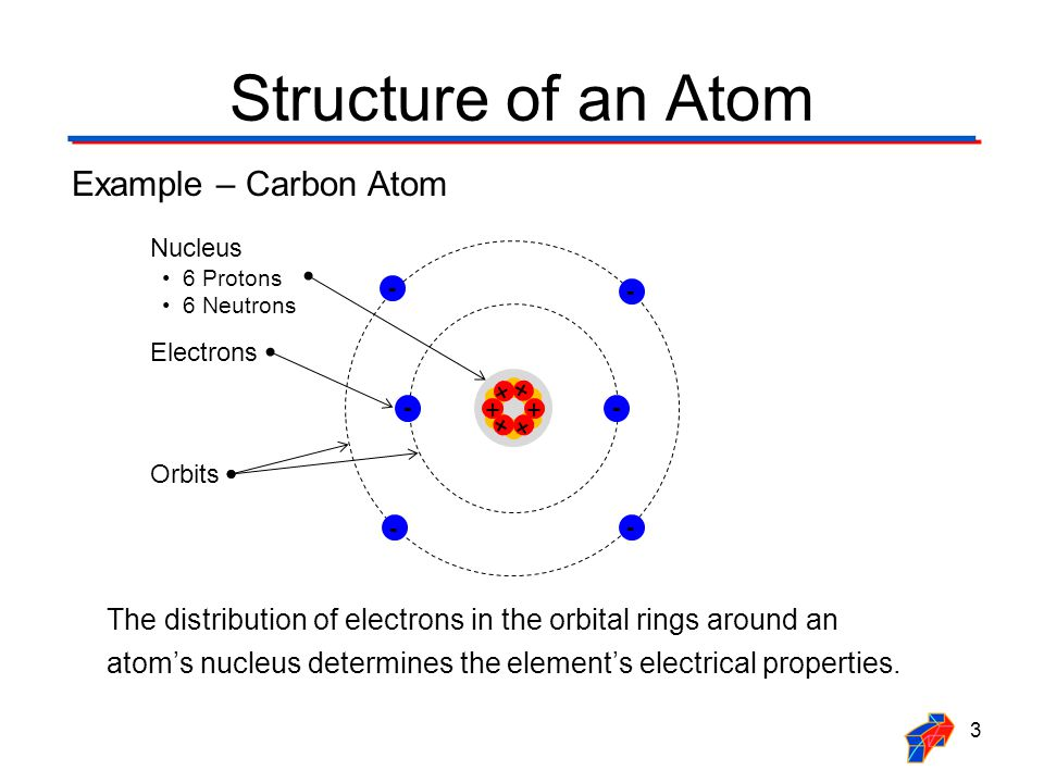 Worksheet Atomic Structure Worksheet Answer Key Hunterhq   Download moreover basic atomic structure worksheet answer key chart moreover  as well  together with  furthermore Chapter 4 atomic Structure Worksheet Unique Chapter 4 atomic likewise Element   Atomic Structure Worksheet by Amy Kirkwood   TpT in addition Chapter 4 atomic Structure Worksheet Fresh Collection Of Chapter 4 moreover  further Unit 2   Atomic Structure   Ms  Holl's Physical Science Cl also Atomic Structure worksheet answers pdf    féme Block Atomic together with Atomic Structure Worksheet   Shiftmag Free Worksheet Templates together with  moreover Elegant Protons Neutrons and Electrons Practice Worksheet Answer Key besides Atomic Structure Quiz Worksheet Best Of atomic Structure Worksheet in addition . on atomic structure worksheet answer key