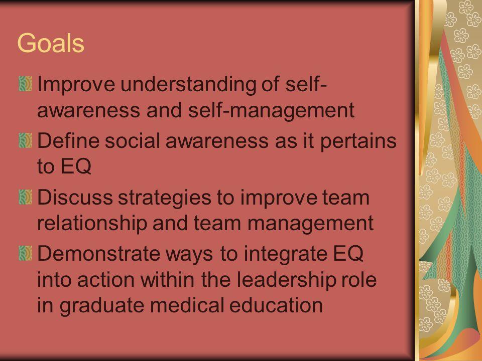 Leadership Emotional Intelligence in Medical Education