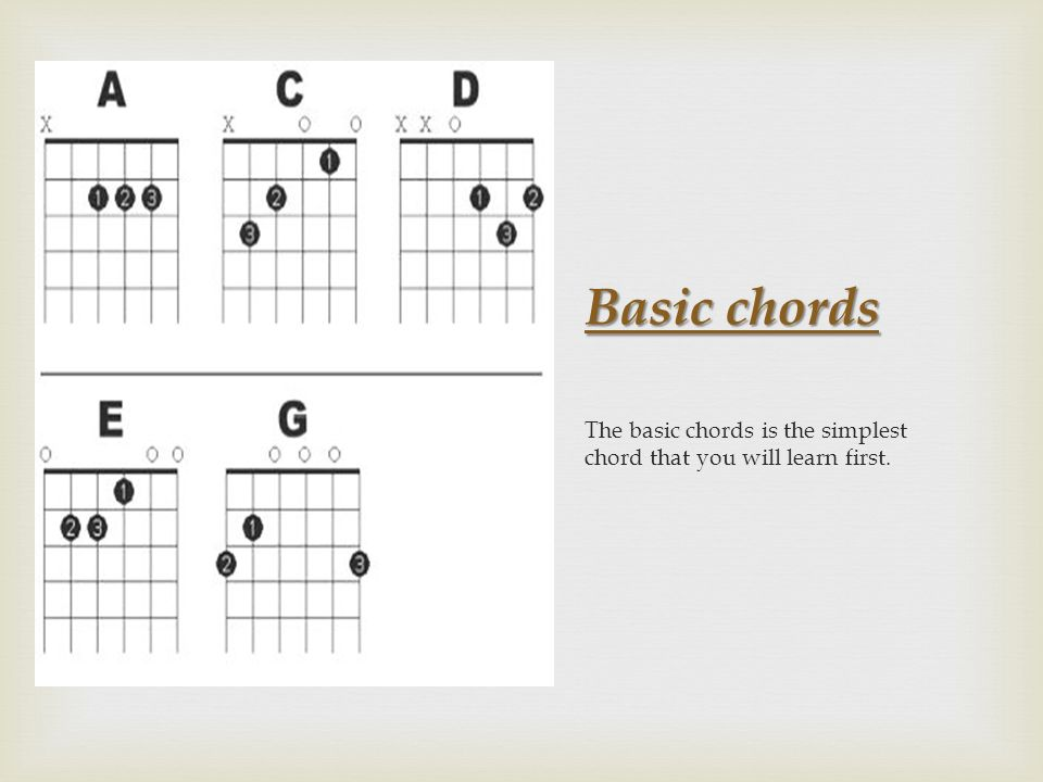 By Group V To Play Guitar Some Steps On How To Play Guitar Learn