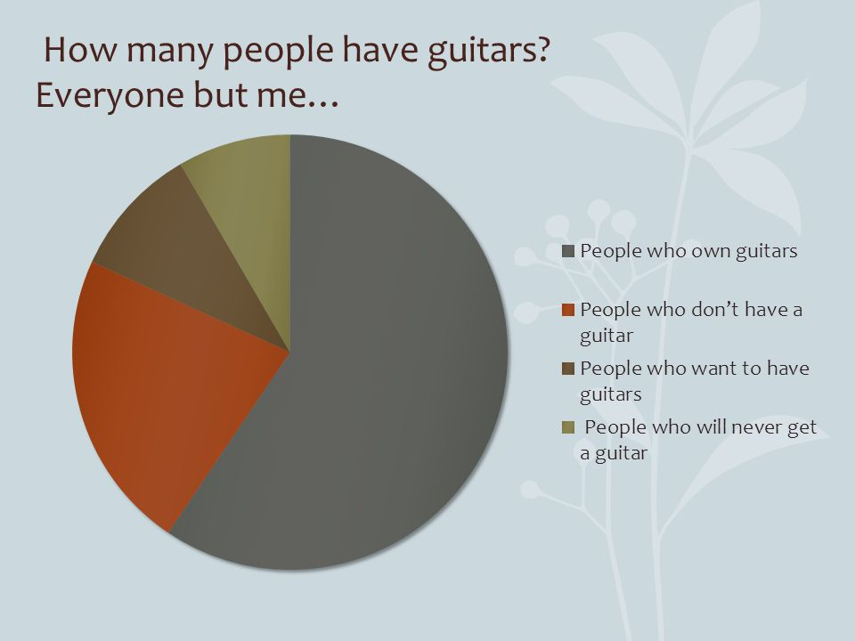 Yes, I need a guitar. WHY I NEED A GUITAR.