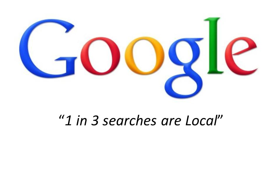 Digital Marketing Strategy © 2012 Odd Dog Media 174 Roy St, Suite C, Seattle in 3 searches are Local