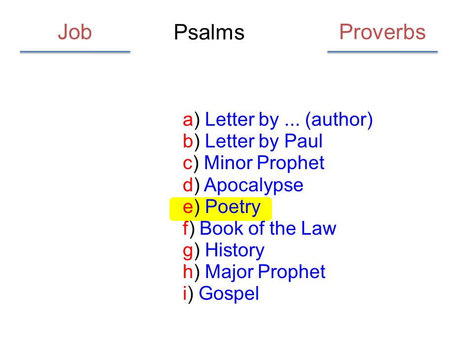 Psalms a) Letter by...