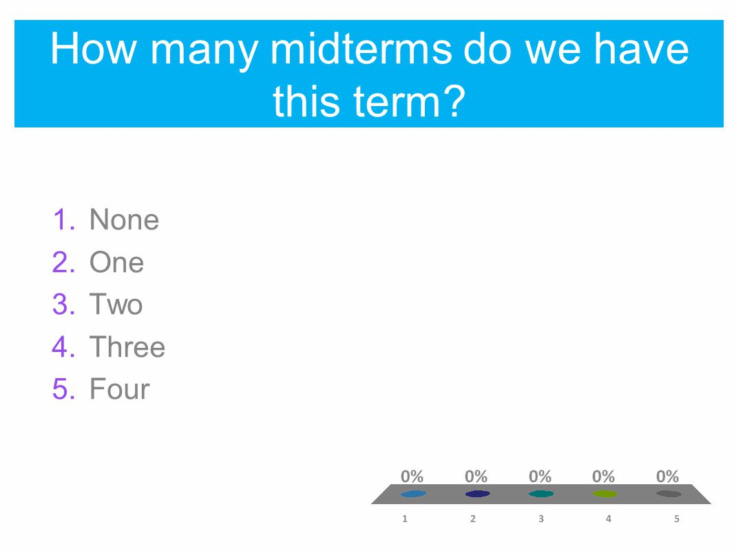 How many midterms do we have this term 1.None 2.One 3.Two 4.Three 5.Four