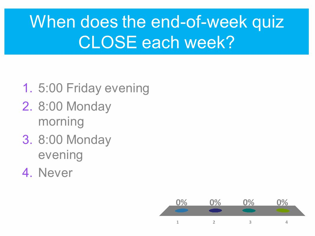 When does the end-of-week quiz CLOSE each week.