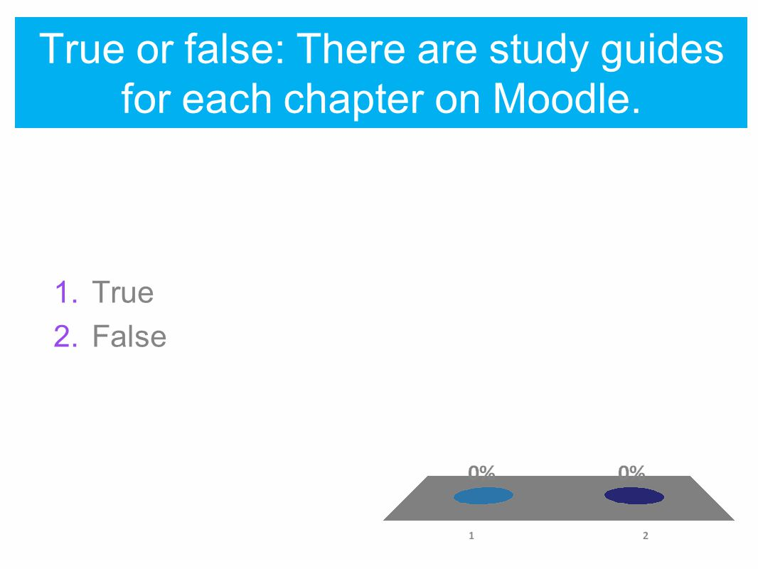 True or false: There are study guides for each chapter on Moodle. 1.True 2.False