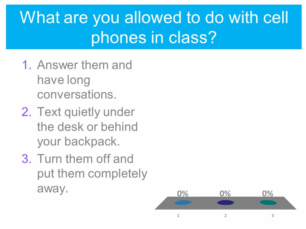What are you allowed to do with cell phones in class.