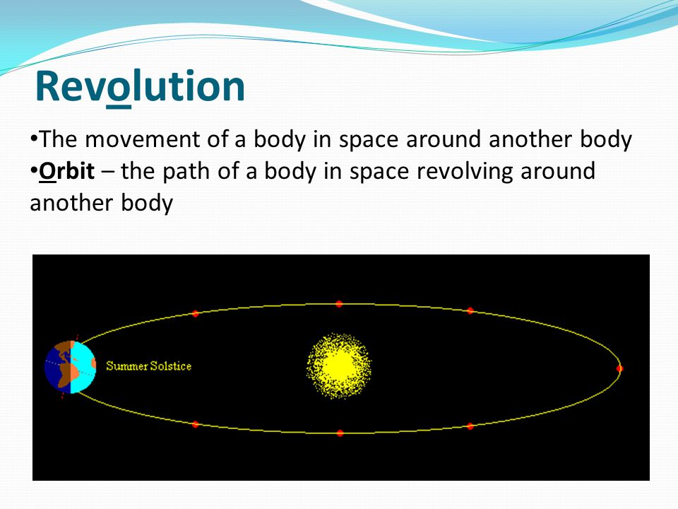 Revolution The movement of a body in space around another body Orbit – the path of a body in space revolving around another body