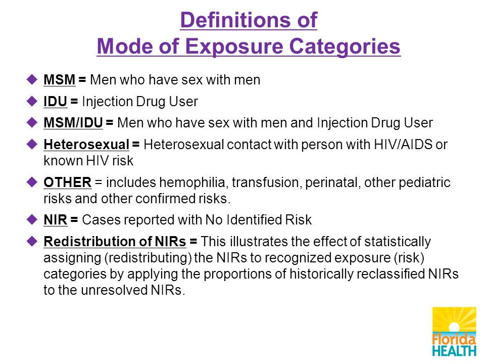 Definitions of Mode of Exposure Categories  MSM = Men who have sex with men  IDU = Injection Drug User  MSM/IDU = Men who have sex with men and Injection Drug User  Heterosexual = Heterosexual contact with person with HIV/AIDS or known HIV risk  OTHER = includes hemophilia, transfusion, perinatal, other pediatric risks and other confirmed risks.