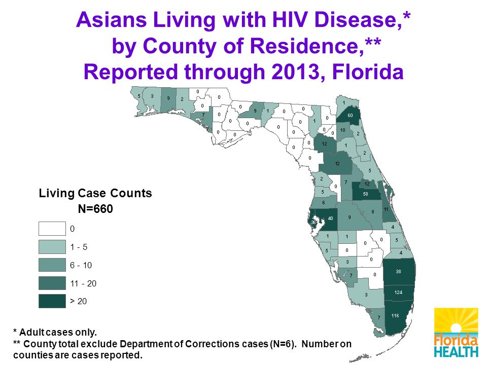 Living Case Counts N= > 20 Asians Living with HIV Disease,* by County of Residence,** Reported through 2013, Florida * Adult cases only.