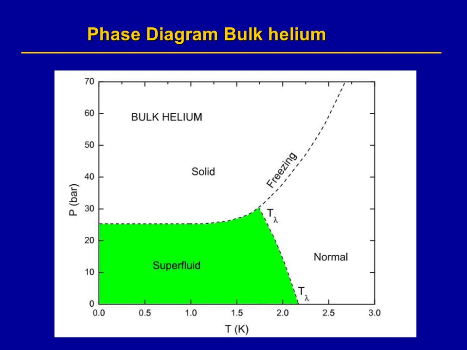 Localized Bose Einstein Condensation In Liquid 4he In Disorder Henry