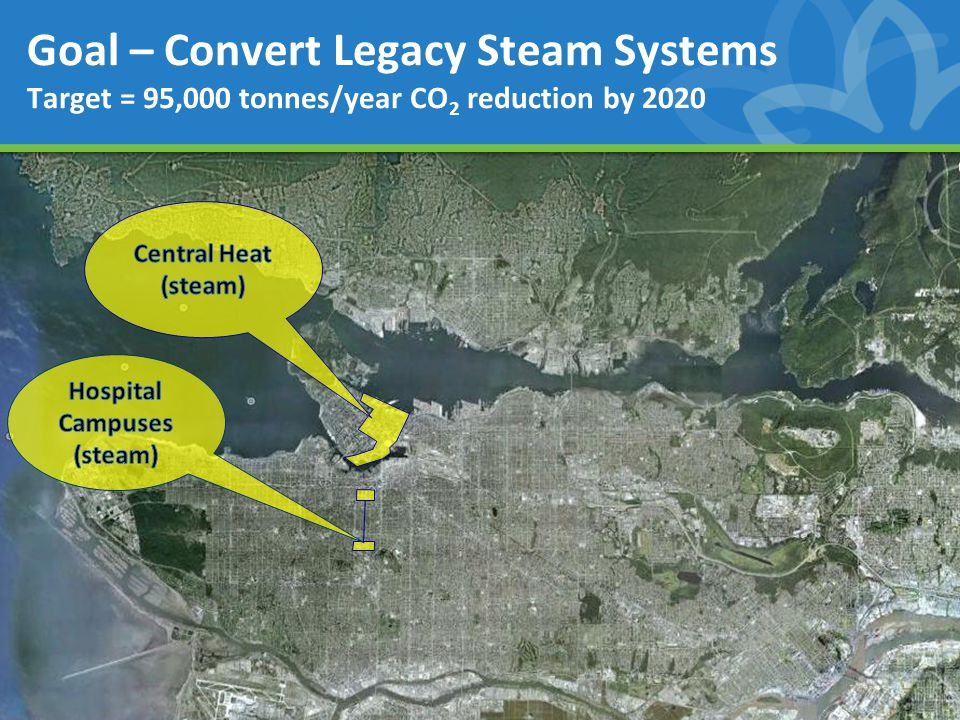 11 Goal – Convert Legacy Steam Systems Target = 95,000 tonnes/year CO 2 reduction by 2020
