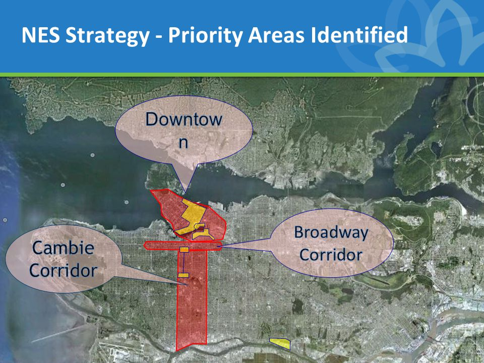 NES Strategy - Priority Areas Identified 16
