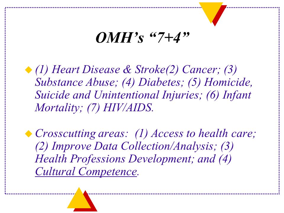 OMH's 7+4 u (1) Heart Disease & Stroke(2) Cancer; (3) Substance Abuse; (4) Diabetes; (5) Homicide, Suicide and Unintentional Injuries; (6) Infant Mortality; (7) HIV/AIDS.