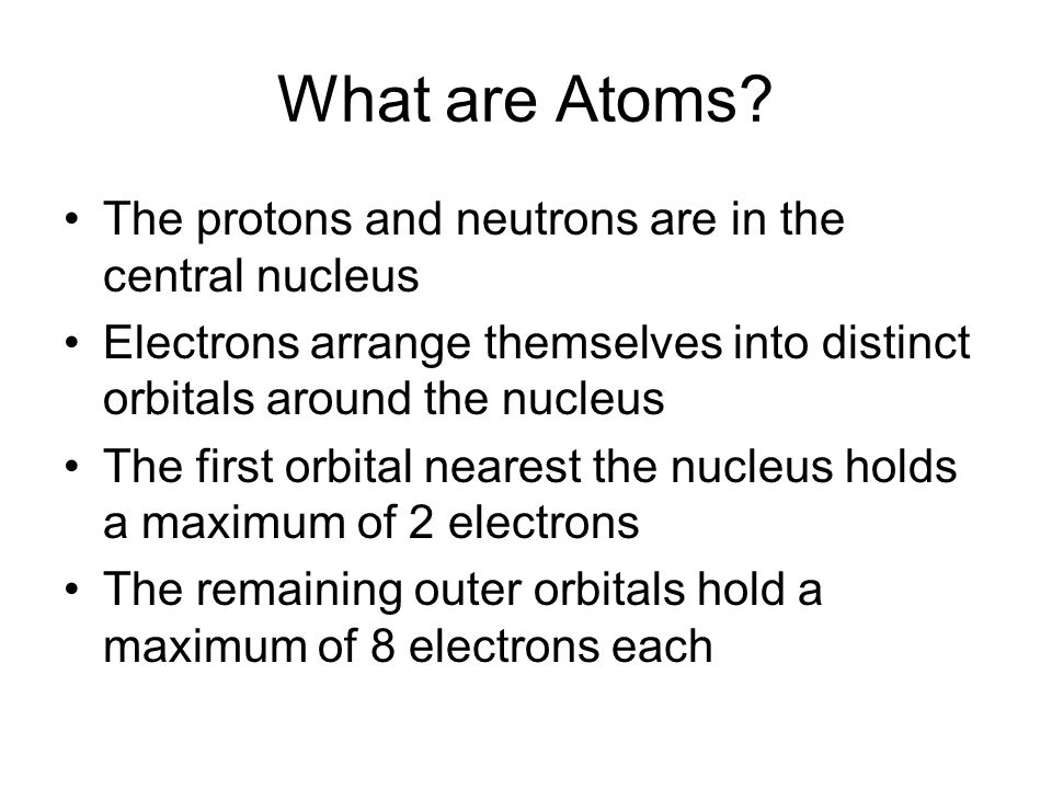What are Atoms.