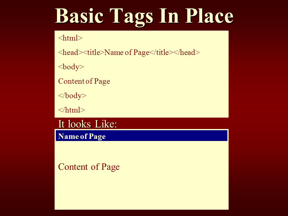 Basic Tags In Place Name of Page Content of Page Name of Page Content of Page It looks Like: